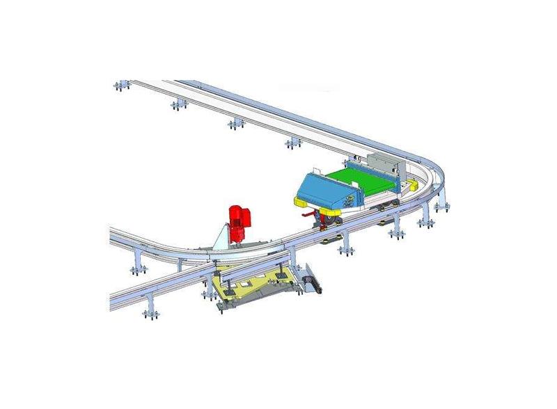 環形軌道車控制系統