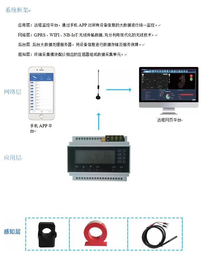 智慧用電監控系統圖
