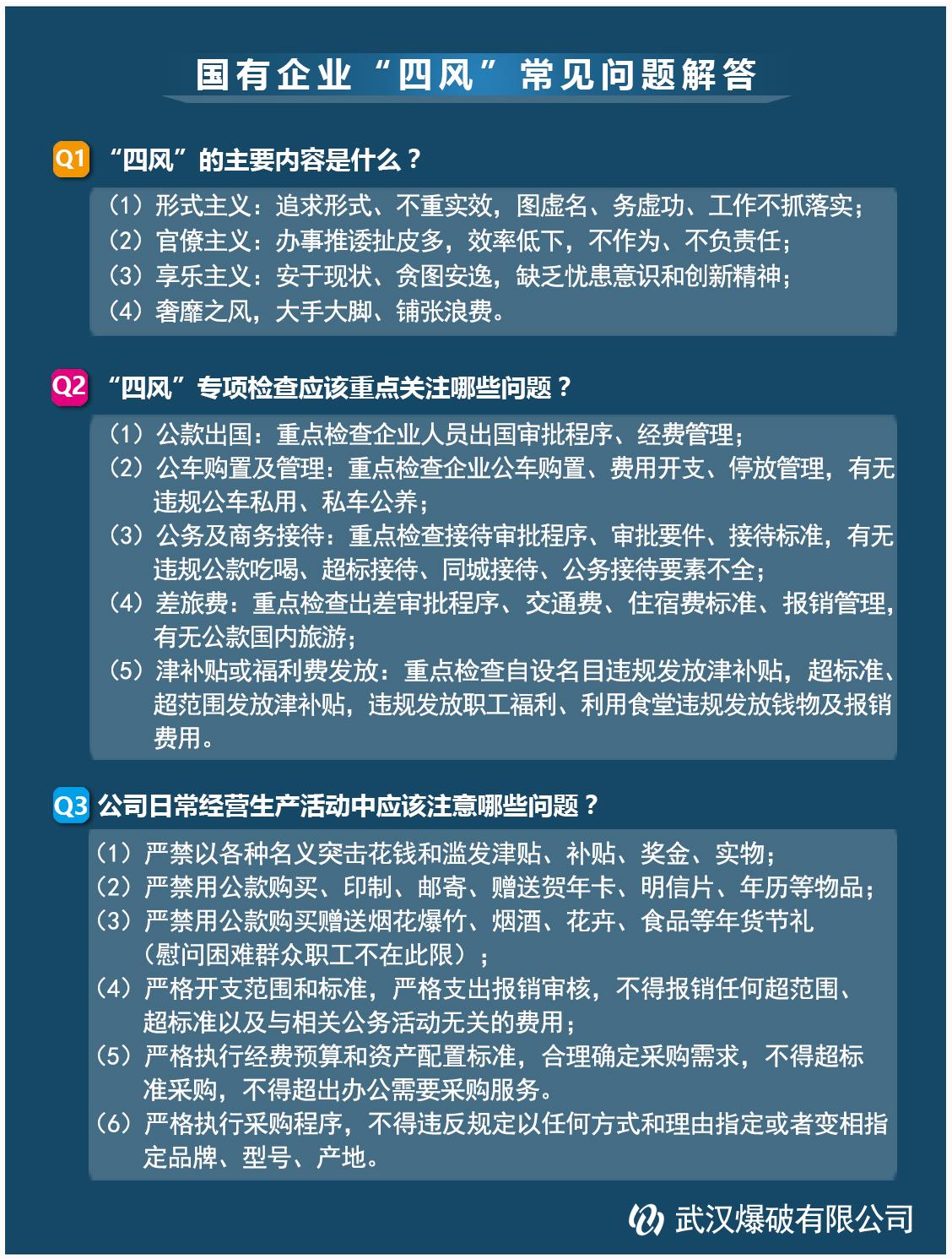 """【一問一答 解疑惑 】國有企業""""四風""""常見問題解答"""