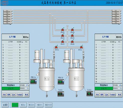 防腐涂料生產自動化控制系統