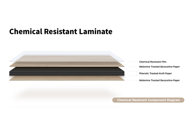 Chemical Resistant Laminate