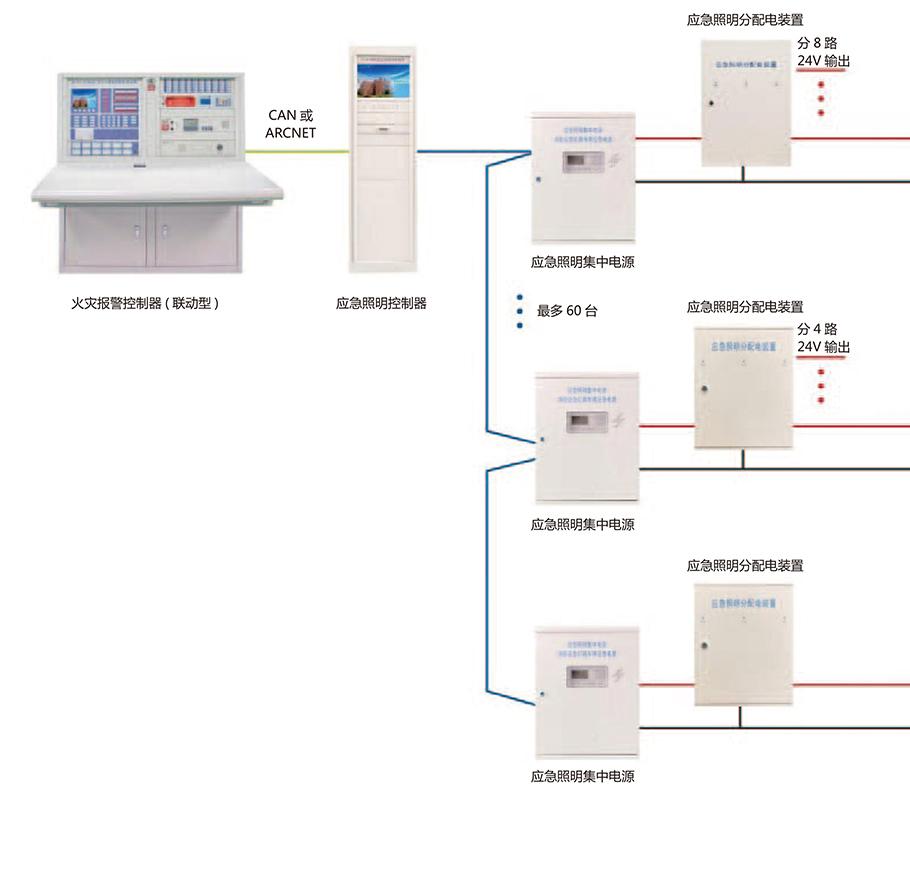 消防應急照明和疏散指示系統圖
