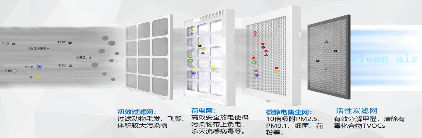 """深蓝空调防疫抗疫产品中央空调""""超级N95""""正式上市。"""