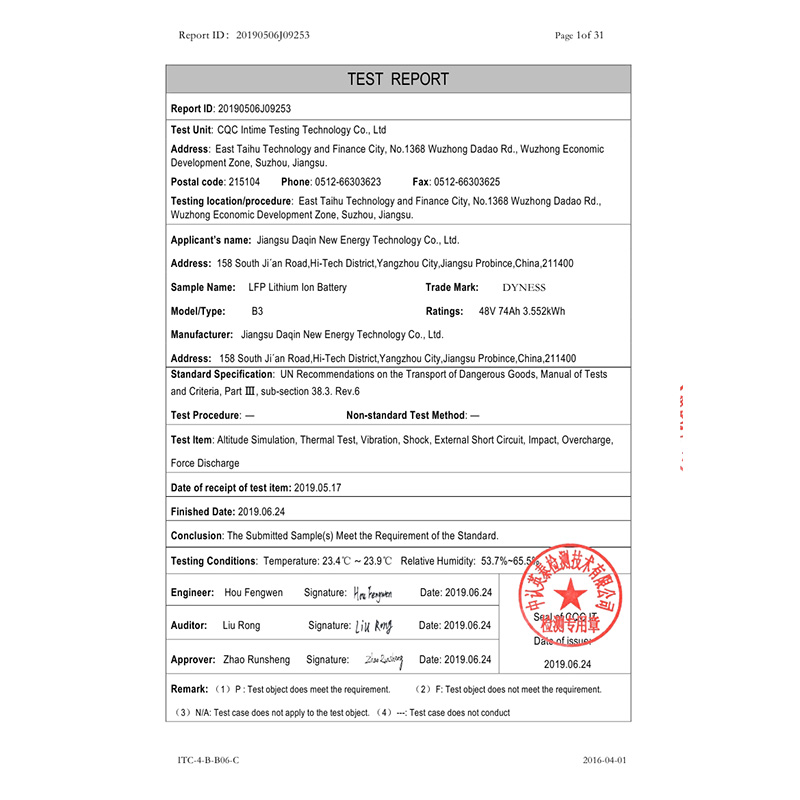 Test Report OF Classification