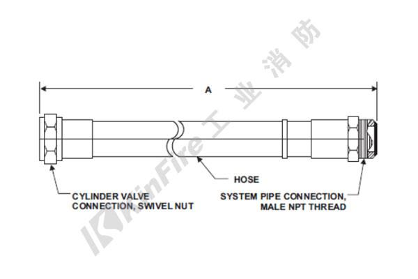 NOVEC1230-高压软管