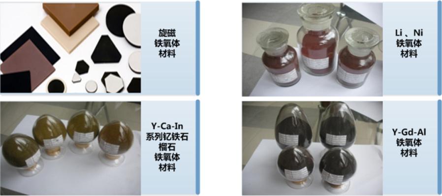 超材料铁氧体及半导体材料