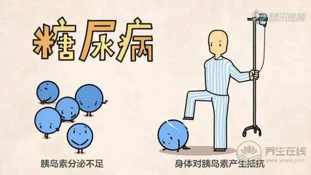 中醫治糖尿病 頗得患者推崇
