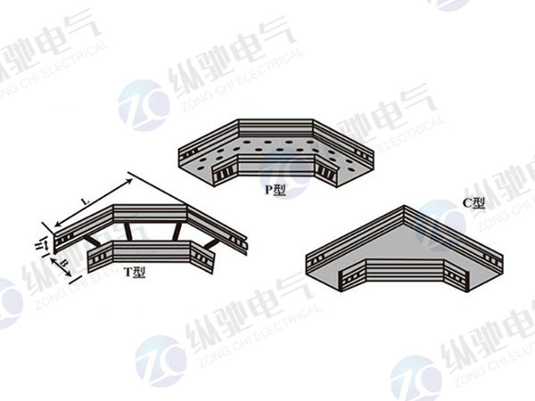 DJ-TⅠ、PⅠ、CⅠ、-02型大跨距水平彎通橋架
