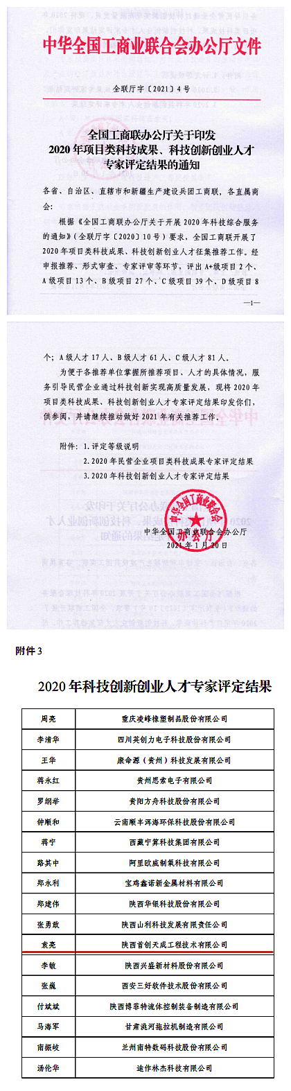 热烈祝贺首创天成设计院董事长、总经理、党支部书记袁亮 获颁全国工商联荣誉称号