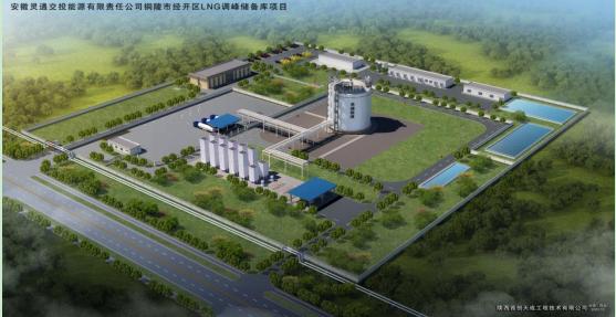 铜陵市经开区LNG调峰储备库bwin手机APP设计PMC项目巡展