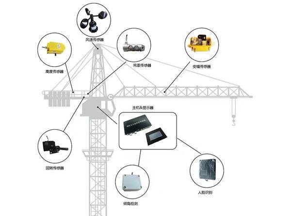 塔吊安全監控管理系統
