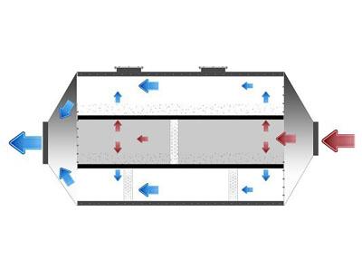 干式廢氣凈化塔內部結構