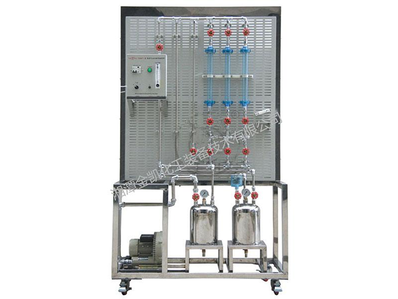 有害氣體吸附實驗裝置