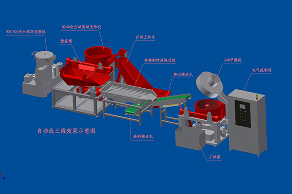 Finishing machine automatic line program twelve