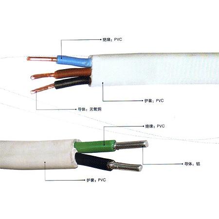BVVB、BLVVB型300/500V铜芯和铝芯聚氯乙烯绝缘聚氯乙烯护套型电缆
