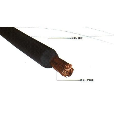 60245 IEC81(YH)型电缆
