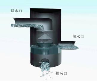 雨水收集自動過濾裝置