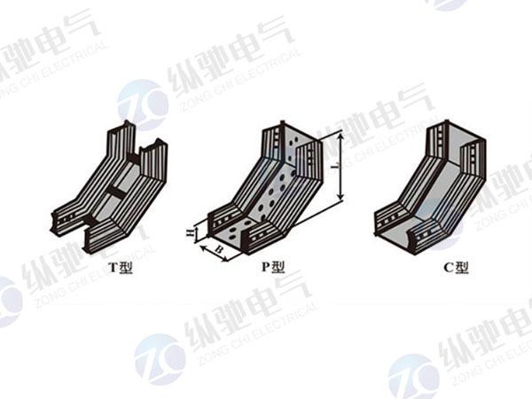 DJ-TⅡ、PⅡ、CⅡ、-05型大跨距垂直下彎通