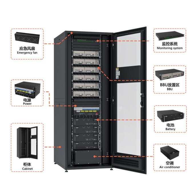 室内5G C-RAN智能模块米乐m6官网