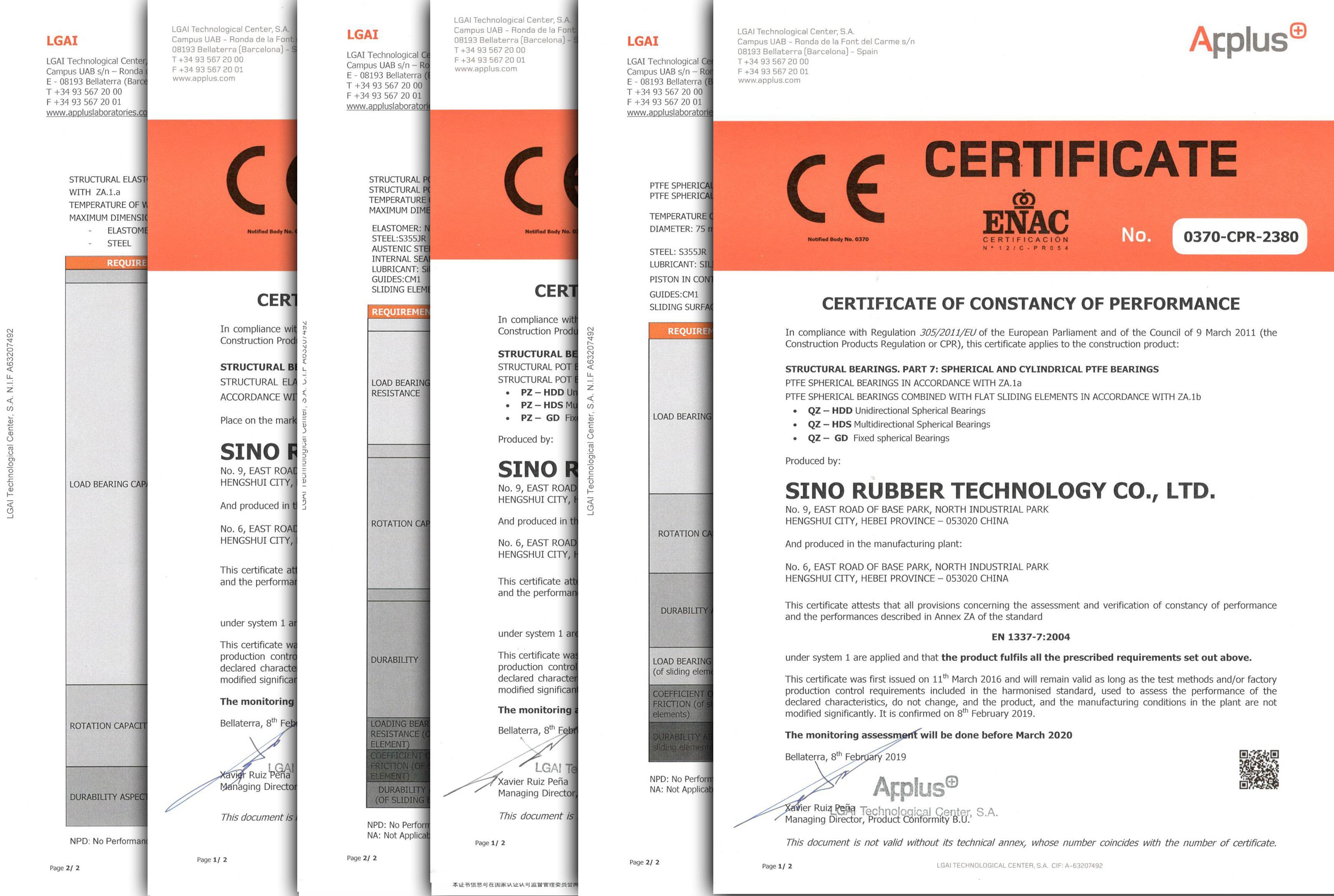 CE認證證書
