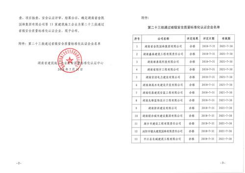 第二十三批通過省級安全質量標準化認證企業名單