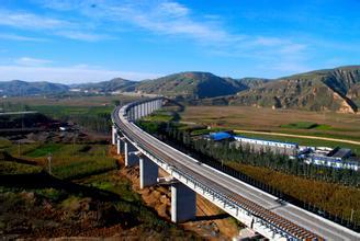 山西中南部铁路通道