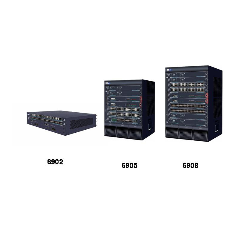 ZXR10 6900系列万兆路由交换机