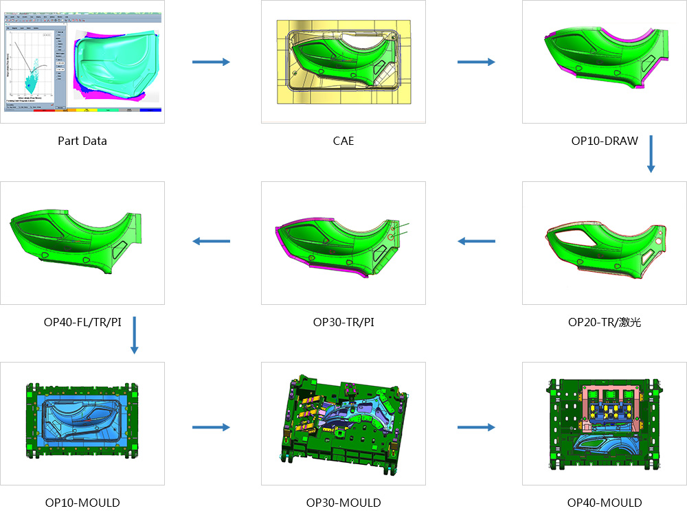 車門產品模具開發實例