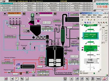 醇酸樹脂反應釜配方管理及生產自動控制系統