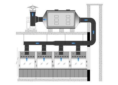 干式廢氣凈化塔示意圖