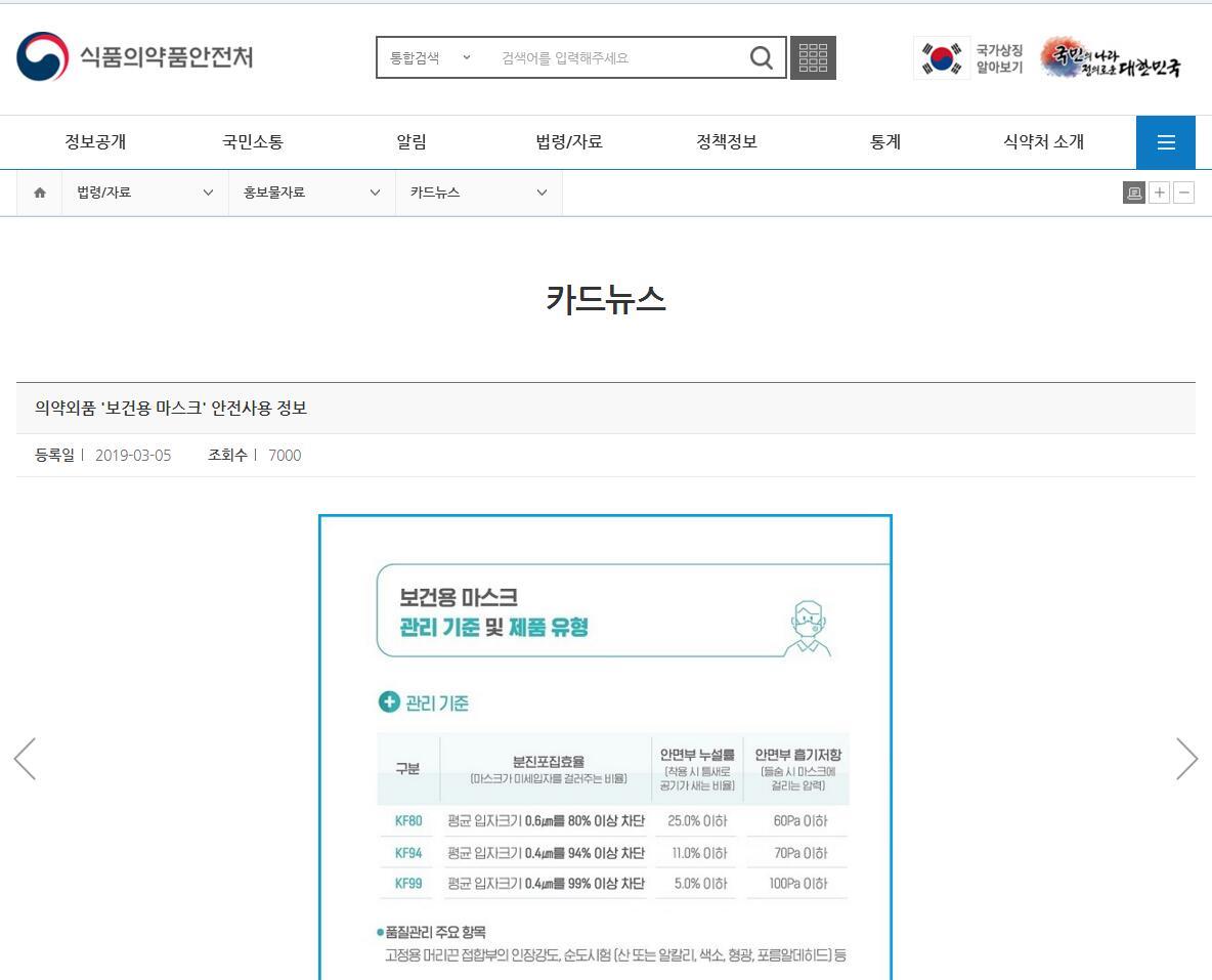 韓國KF系列口罩標準解讀