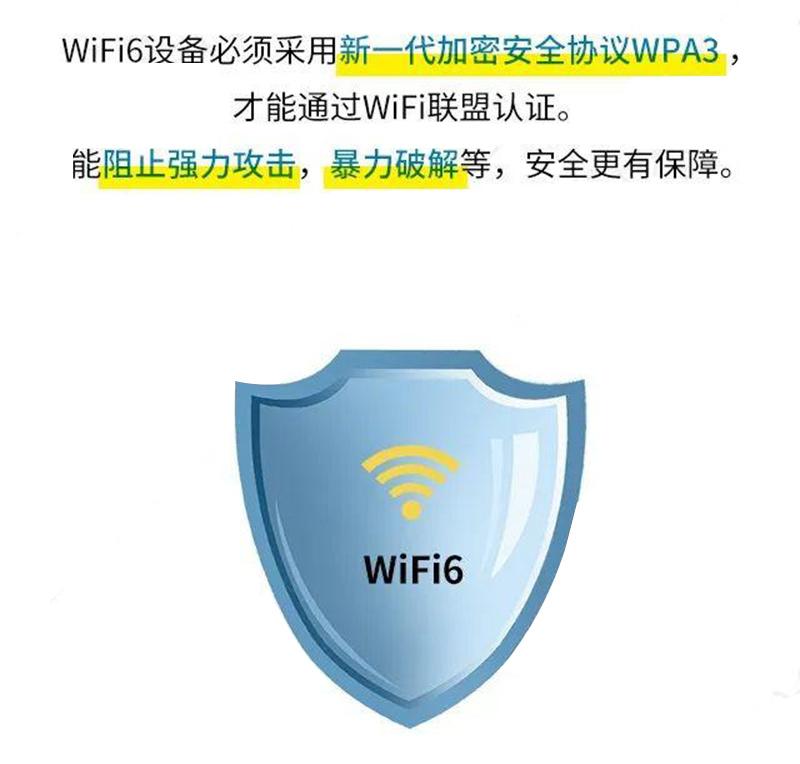 wifi6天線