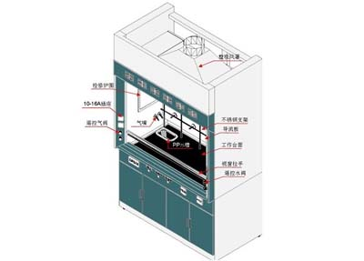 T-臺式通風柜